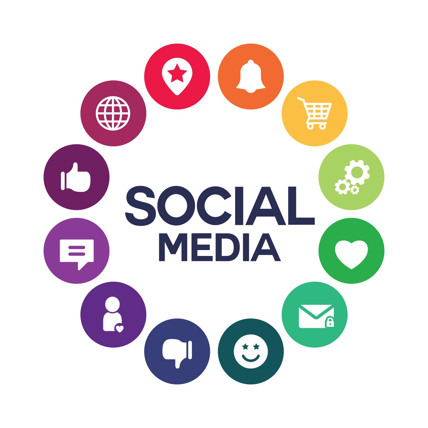 Automotive Social Media serving Chicago IL